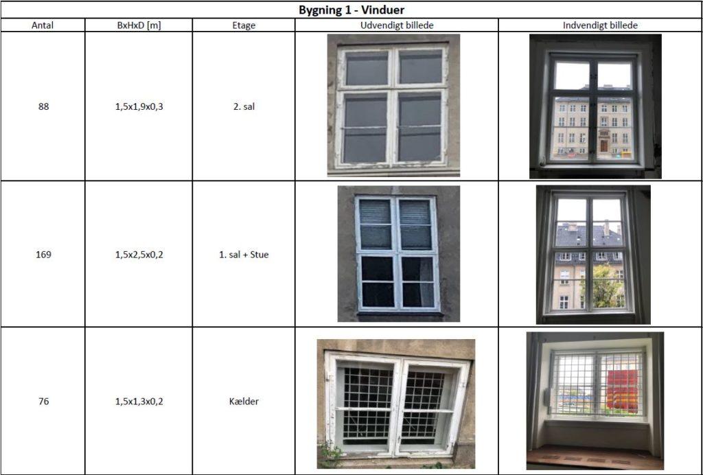 Oversigt over vinduer på Rockefeller